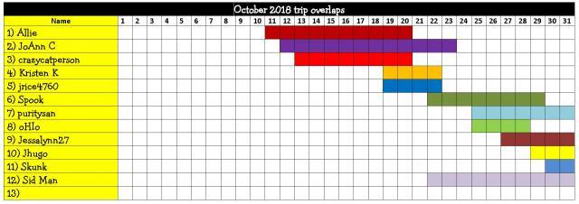 10_october_2018_trip_overlaps.jpg